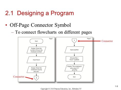 flowchart connectors on page connector flowchart create a flowchart