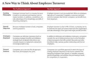 employee retention plan jyler
