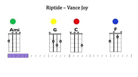 ukulele tutorial for riptide riptide ukulele play along youtube
