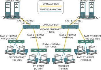 home gigabit network design optical fiber articles about lighttransmission for video