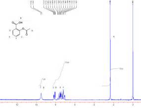 Proton Nmr Spectra Database Poche Drew Ochem Lab Resources Nmr Data