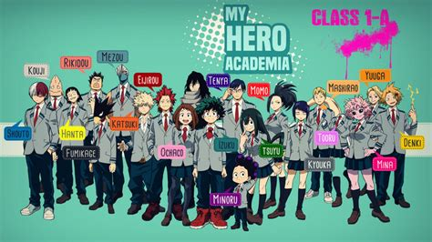 My Hero Academia Class 1 a Student Wallpaper #34863