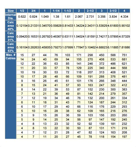 conduit fill chart 7 sle conduit fill charts sle templates