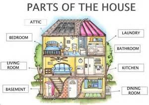 basic ii u8 parts of the house