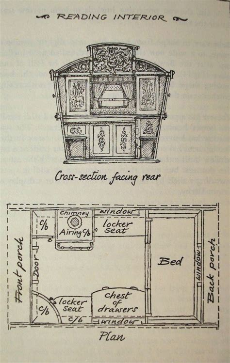 reading floor plans vardo plans reading caravan preindustrial craftsmanship