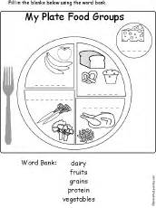 my plate coloring page usda food my plate enchantedlearning