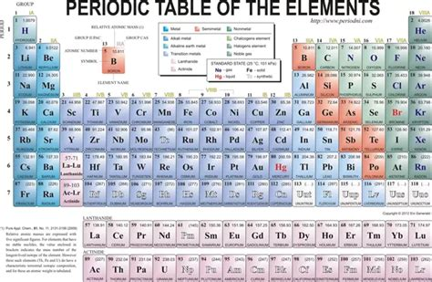 periodic table room temperature states what are the elements that are solid at room temperature quora