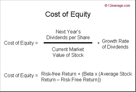 cost of equity knowledge center