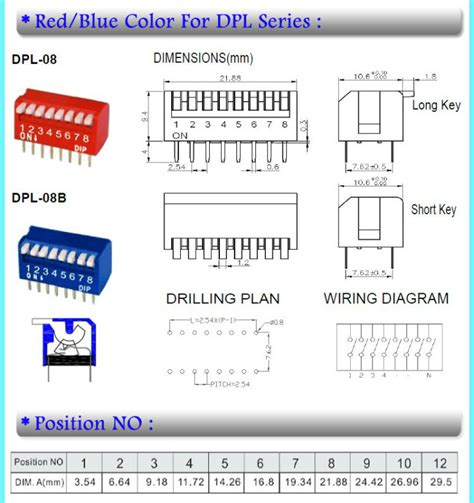 rtd led headlight wiring diagram wiring diagrams wiring