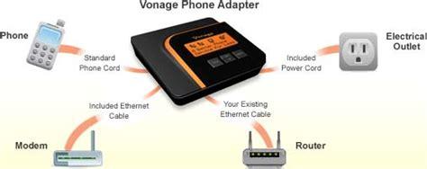 vonage box internet light blinking vonage internet phone service full expert review