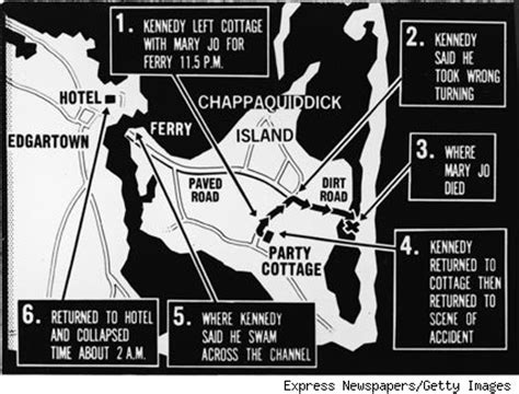 What If Chappaquiddick Never Happened Thirdwavedave It Happened Tonight 41 Years Ago Rip Jo