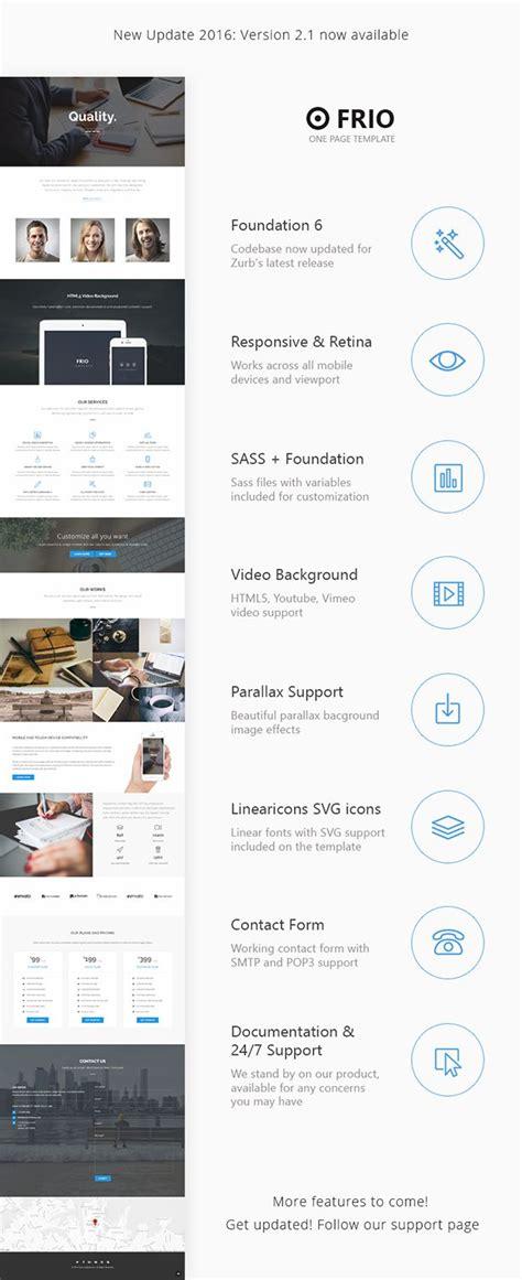 1000 ideas about zurb foundation on pinterest html