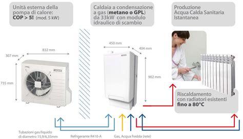 riscaldamento a pavimento rotex fotovoltaico hybrid rotex daikin pdc e condensazione