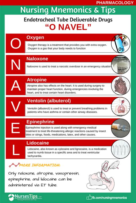 afib medicine side effects endotracheal deliverable drugs o navel nurses tips