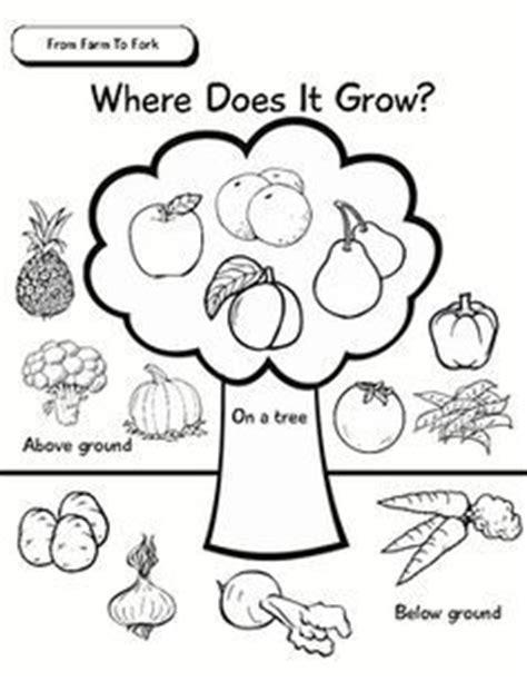 unit  inquiry food study  farm  fork