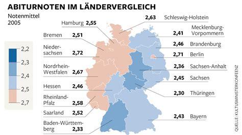 bildung die gefaehrliche entwertung des deutschen abiturs