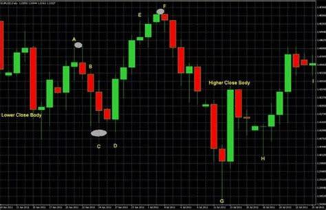 le candele giapponesi le candele giapponesi trading top