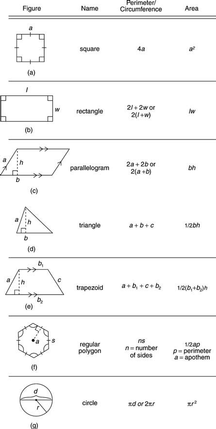 pattern rule for perimeters a simple pattern recognition algorithm renaissance universal
