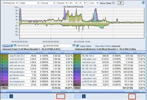 snmp port bandwidth monitoring snmp vs netflow
