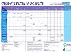 Calendario B Nacional 2015 Calendario Nacional De Vacunaci 243 N 2017