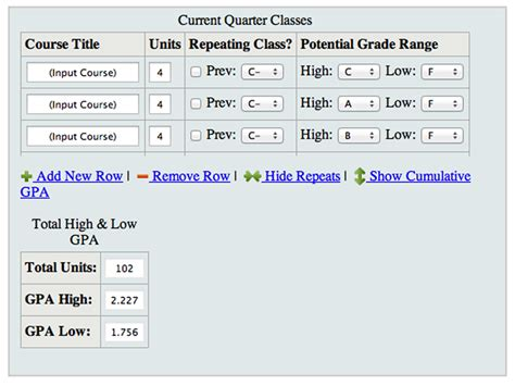 Top Mba With 3 1 Gpa by Gpa Calculator Mustang Success Center Cal Poly San