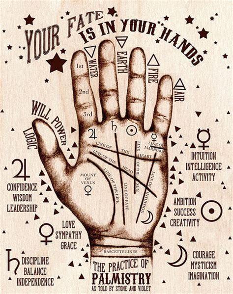 design is destiny in my hands palm reading time slips