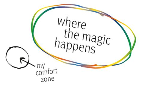 Where The Magic Happens Your Comfort Zone by The Wildlife Reloaded Page 2
