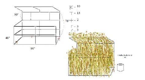 a frame goose blind - Avian X A Frame Blind Mossy Oak Shadow Grass ...