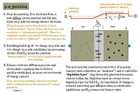 pn junction diffusion current in a pn junction if diffusion current equals drift current then why is there a potential