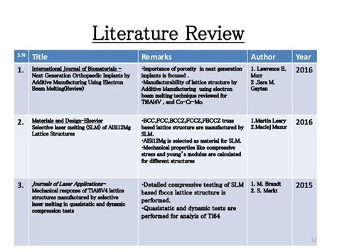 literature review dissertation structure literature review structure dissertation