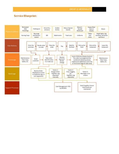 tab design adalah group layout adalah blueprint perusahaan adalah images