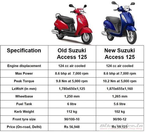 Suzuki Access Cost Suzuki Access 125 Vs New List Of 10 Differences