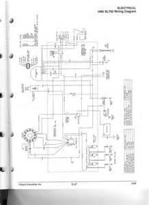 polaris 750 jet ski wiring diagram polaris free wiring diagrams