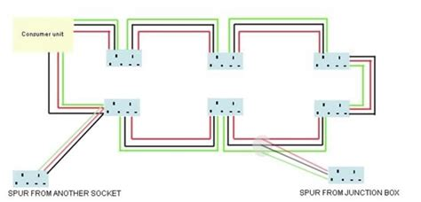 how to wire a ring diagram fuse box and wiring diagram