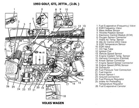 vw vr6 engine diagram vw vr6 engine diagram vw free engine image for user