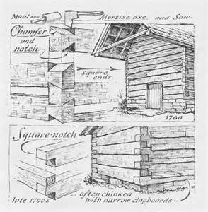 log home design tool how to turn a tree into a log cabin handmade houses