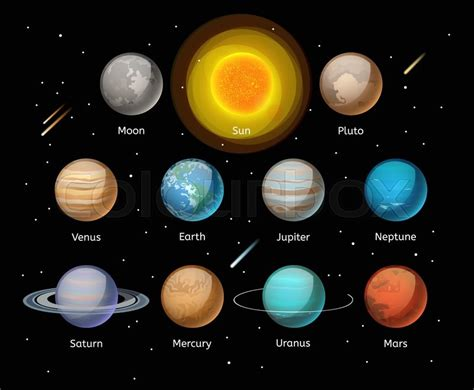 high quality solar system model planets colorful vector set on stock vector