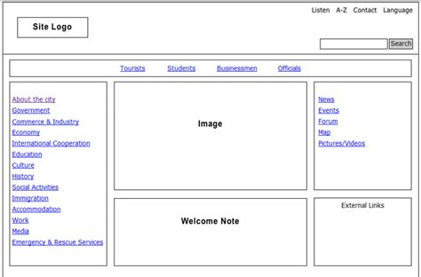 html wireframe exles phpsourcecode net