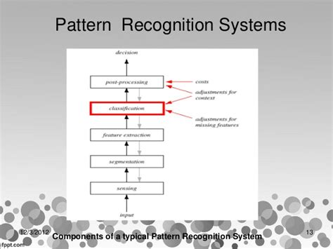 definition of pattern recognition in image processing seminar pattern recognition