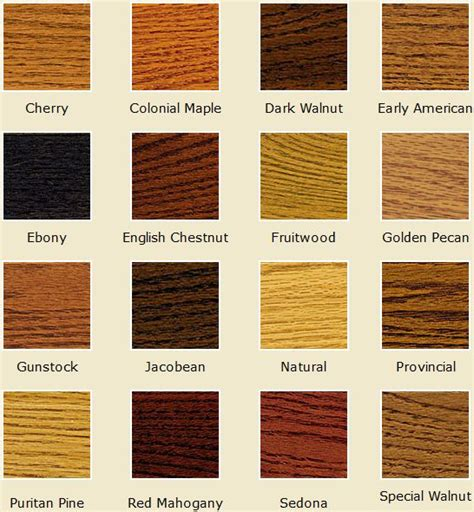 Popular Wood Floor Stain Colors by Sanding Chicagoland Wood Floor