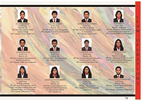 Chetna College Mba Placements by Placement Brochure
