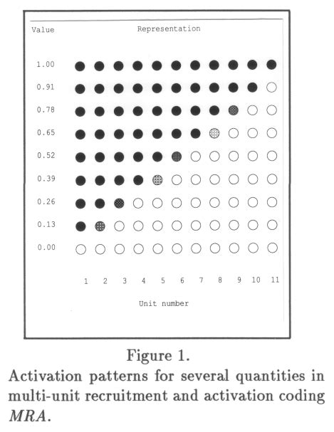 Simulation and Recognition of Handwriting Movements: A