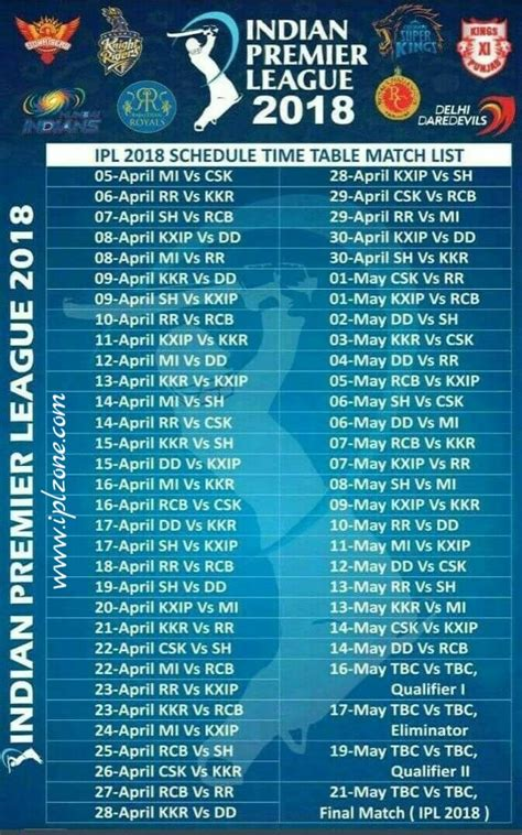 ipl time table ipl 2018 schedule ipl 2018 time table ipl 2018 maches