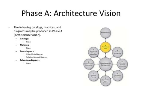 Landscape Architecture Vision Statement Landscape Architecture Vision Statement 28 Images Idc
