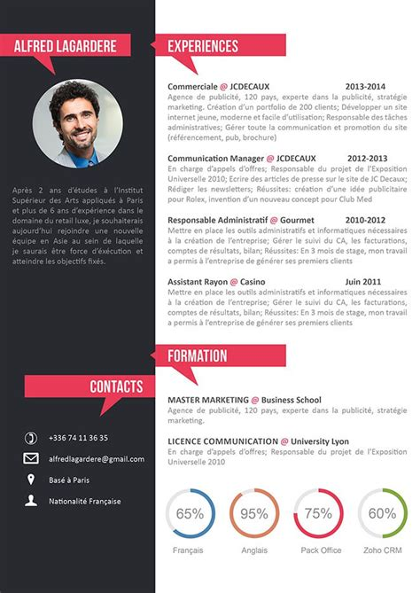 Cv Original by Cv Original Communication