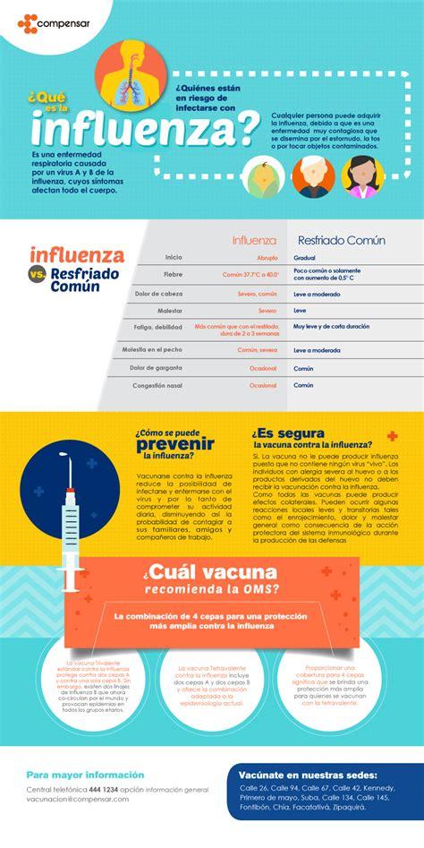 compensar hay vacuna contra la gripe compensar vacuna contra la influenza