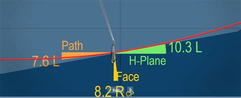 horizontal swing plane a dramatic improvement in my flightscope performance