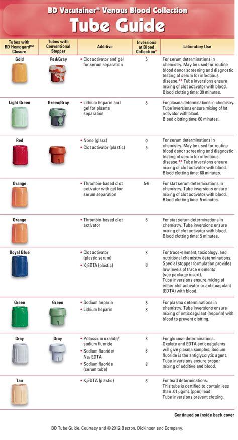 blood collection color guide guide davis s lab diagnostic tests