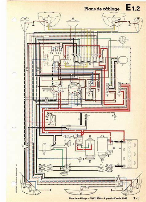 plan cox carte ville cox index technique
