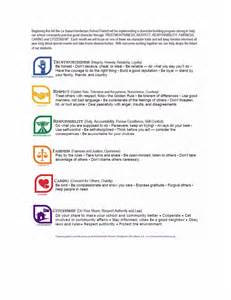 Six Pillars Of Character Essay by Worksheet Six Pillars Of Character Worksheets Mifirental Free Printables Worksheets For Students